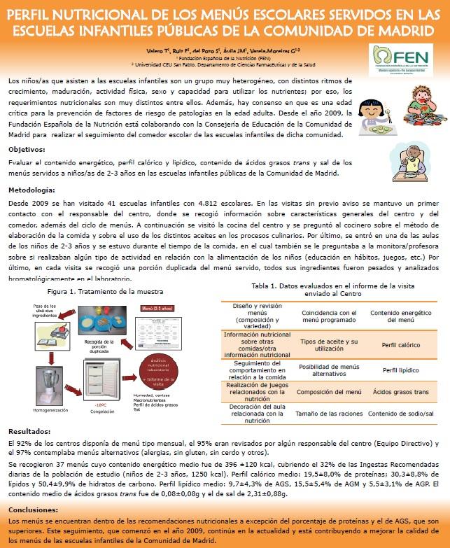 PERFIL NUTRICIONAL DE LOS MENÚS ESCOLARES SERVIDOS EN LAS ESCUELAS INFANTILES PÚBLICAS DE LA COMUNIDAD DE MADRID