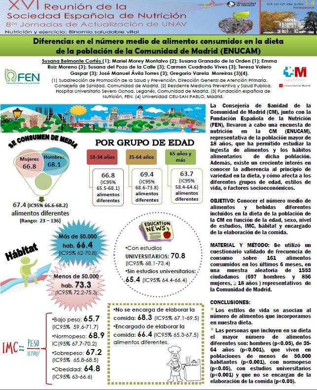 Diferencias en el número medio de alimentos consumidos en la dieta de la población de la Comunidad de Madrid (ENUCAM)