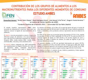 CONTRIBUCIÓN DE LOS GRUPOS DE ALIMENTOS A LOS MACRONUTRIENTES PARA LOS DIFERENTES MOMENTOS DE CONSUMO ESTUDIO ANIBES