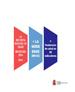 La Encuesta Europea de Salud en España 2014
